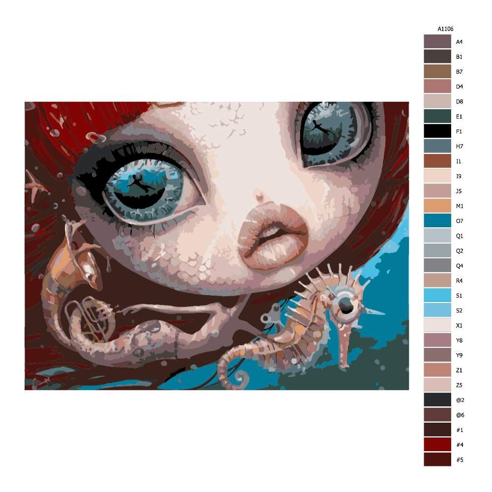 Návod pro malování podle čísel Hlava mořské panny