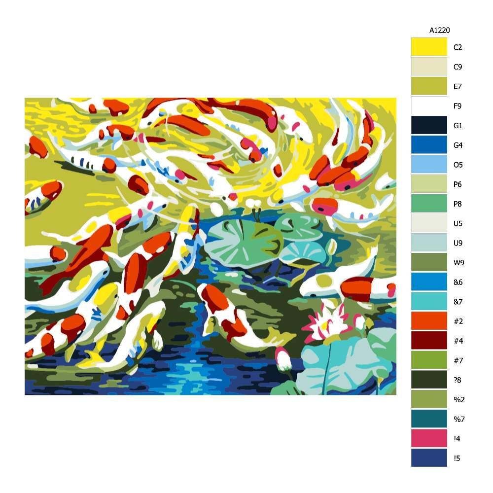 Návod pro malování podle čísel Japonské rybičky