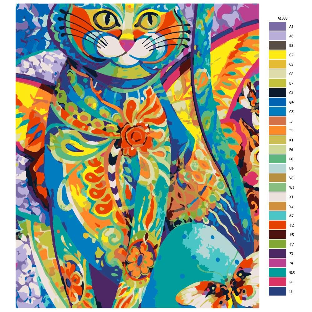 Návod pro malování podle čísel Kočka v kroji