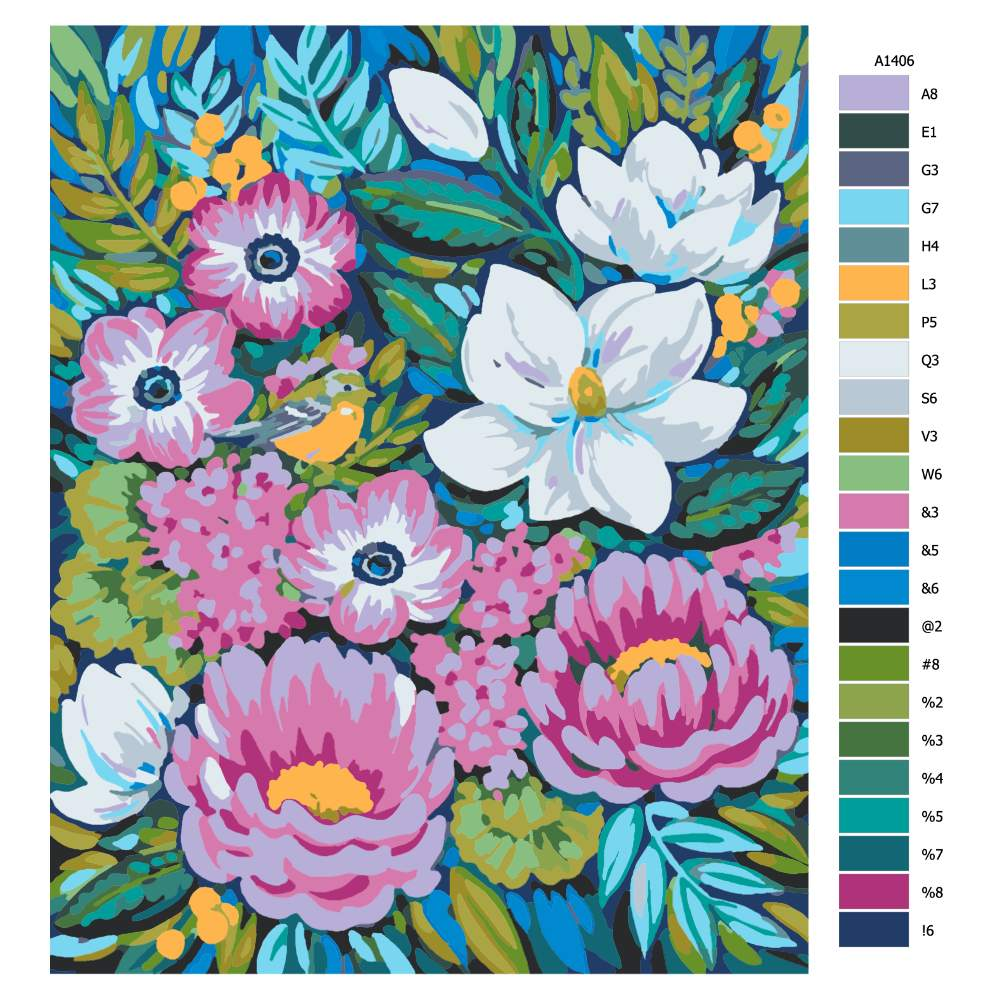 Návod pro malování podle čísel Ptáček v květinách